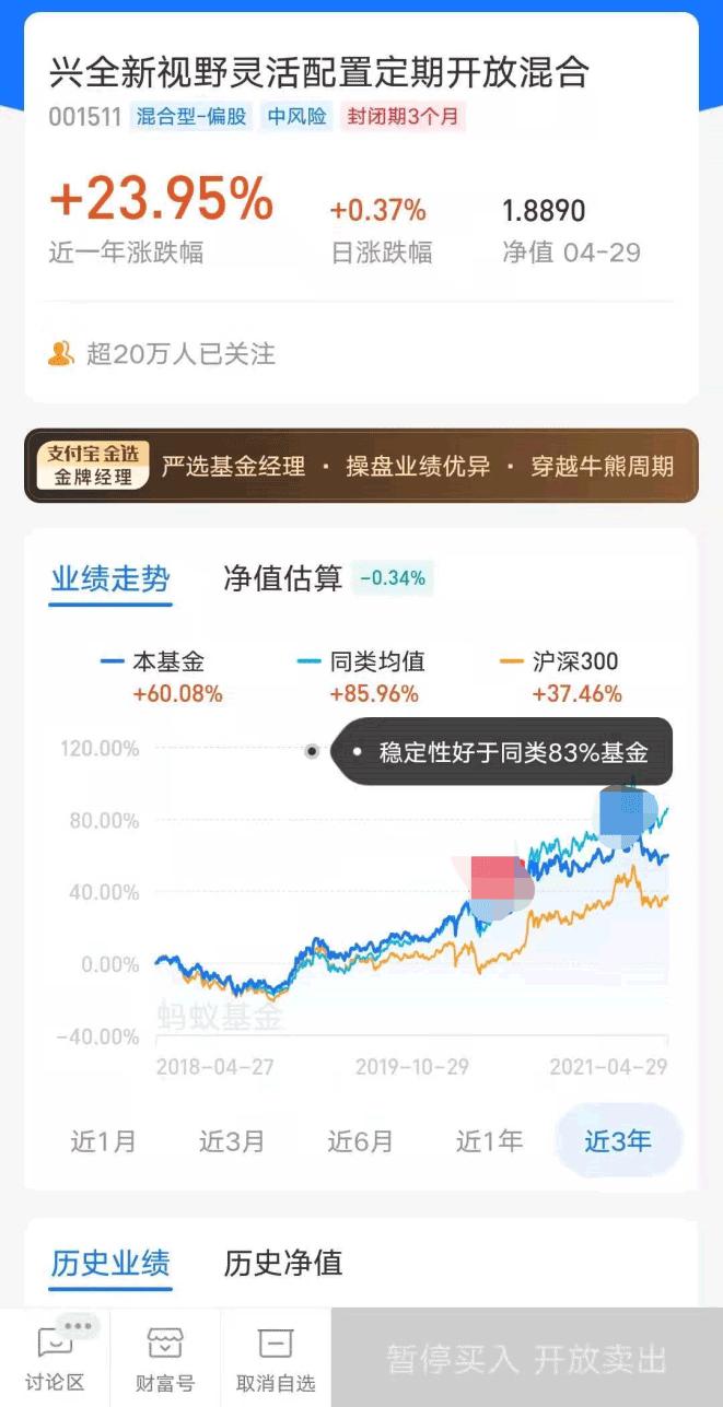 """搜狐网站提交入口_一大波明星定开基金""""开放""""了 投资者卖了吗?插图2"""