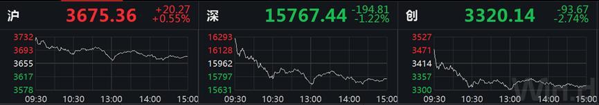 """创业板股票大全抱团股全军覆没 各种""""茅""""集体哑火 创业板大跌近3%!发生了什么?"""