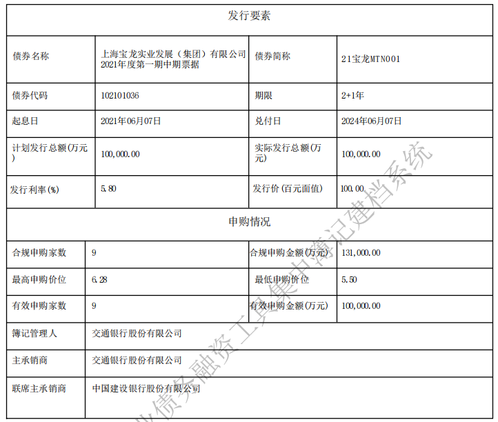 宝龙实业:成功发行10亿元中期票据,票面利率5.80%