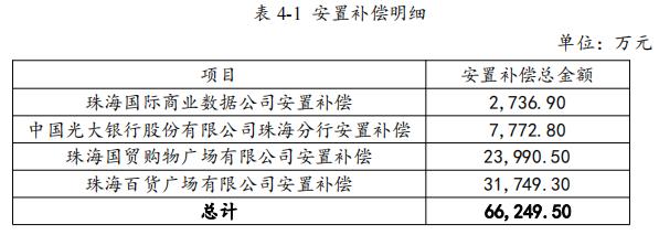 法华集团:成功发行5亿元中期票据,票面利率4.30%