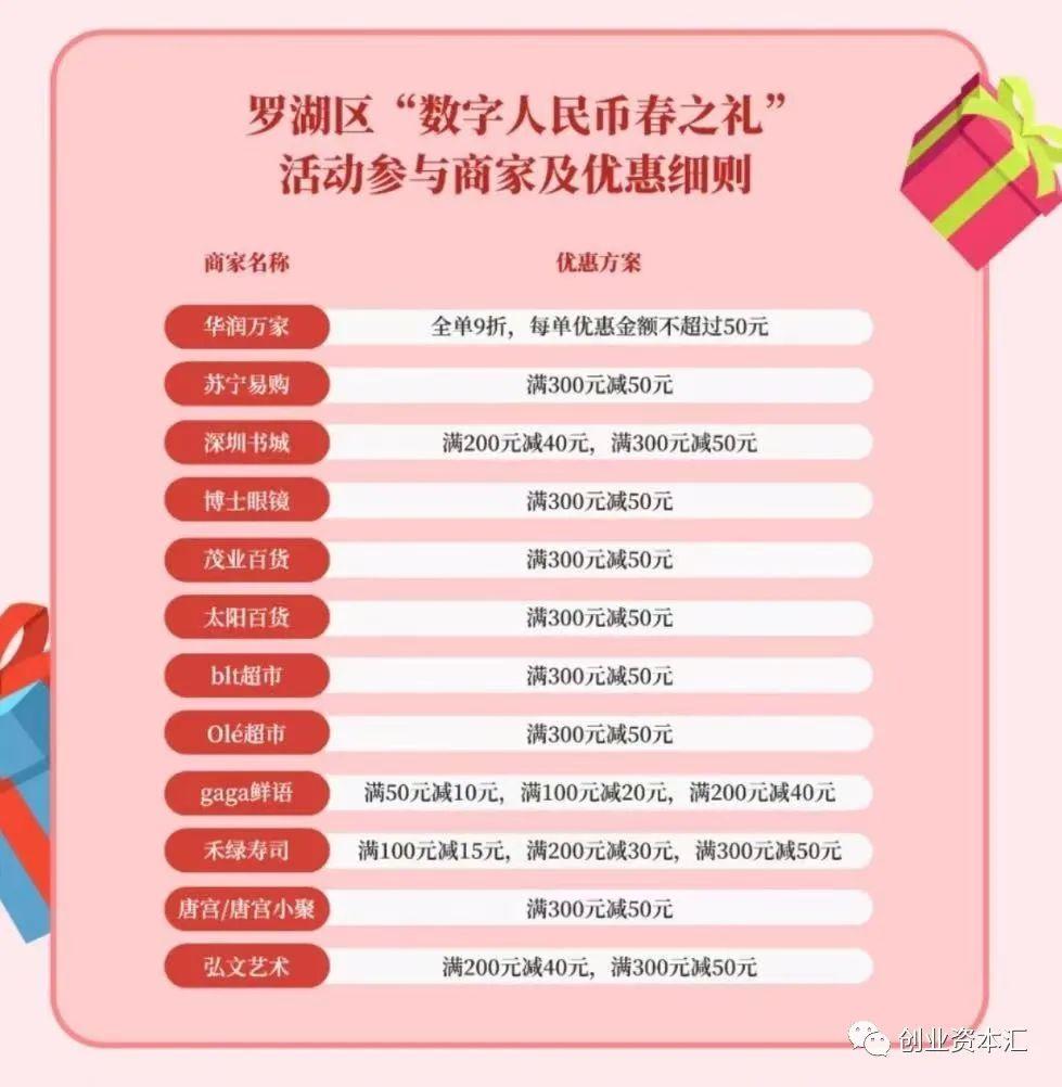深圳数字人民币测试人群将扩大50万!这片土地正处于风口浪尖