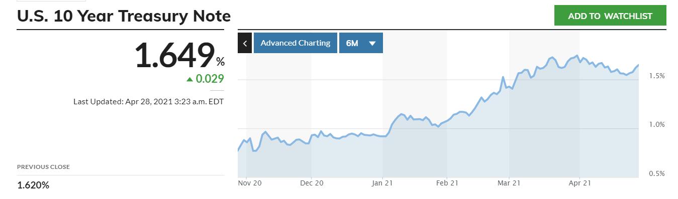 符合美联储的观点?贝莱德:通胀只是TIPS的暂时减少,看好股市