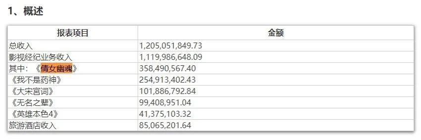 """百度排行榜_郑爽""""1.6亿片酬""""隐秘的细节曝光:背后2个""""操盘手""""最要害 7万股民不幸躺枪插图5"""