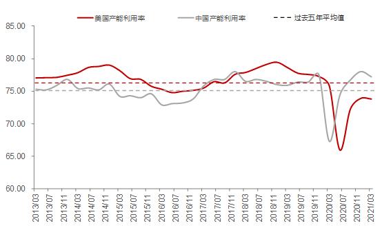 中泰证券:通过季度报告数据探索投资方向