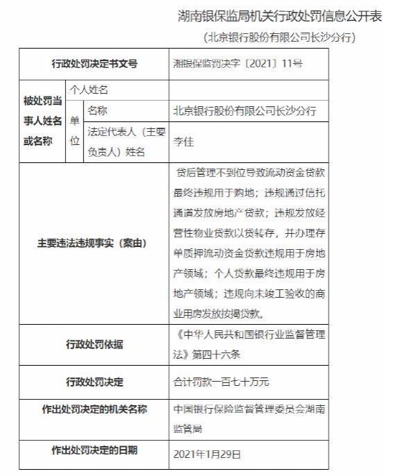 """""""剑指""""信贷资金违规流入楼市 北京银行长沙分行被重罚170万元"""