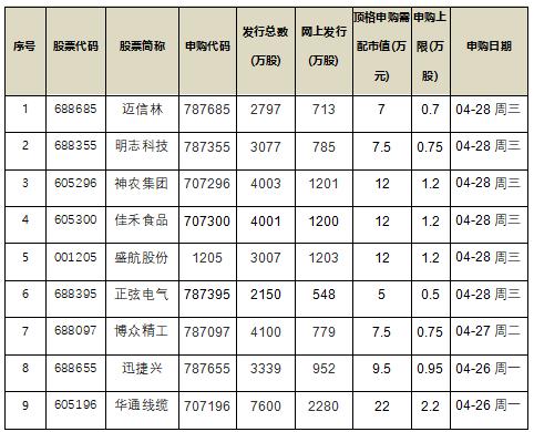 """usdt手续费怎么收(www.payusdt.vip):972家排队A股IPO!八马茶业加入争取""""茶叶第一股""""(附最新IPO排队名单) 第8张"""