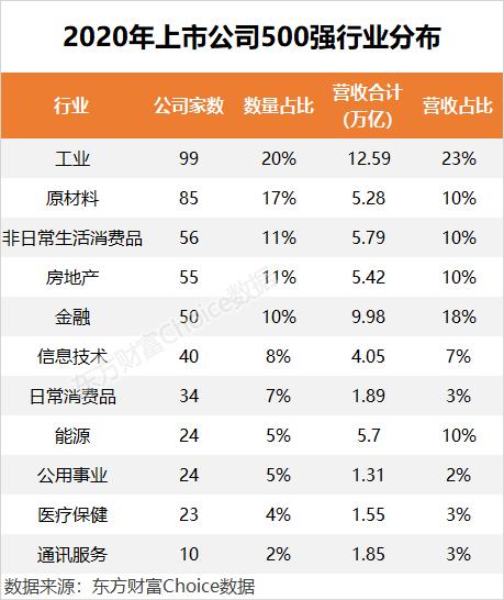 百度左侧优化_2020中国500强来了!这些公司排名飙升(附榜单)插图5