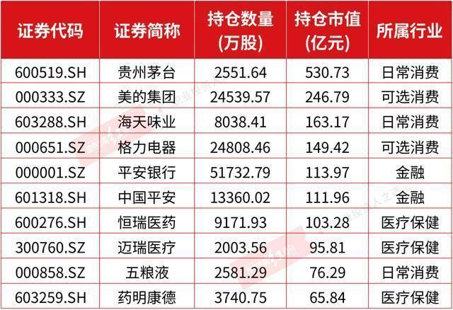 "A、h股""王者""茅台和腾讯""接力""新高a股被外国投资者买入"