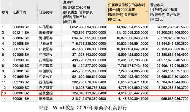 深圳网页设计公司_实锤!中国平安砸370亿元介入方正团体重整 这些股票要飞了?插图5