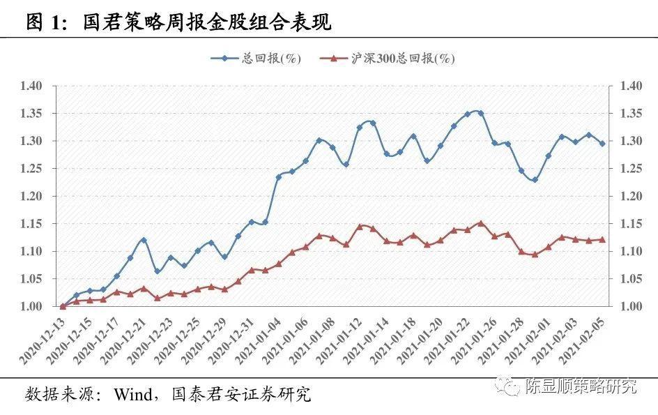 郭俊战略:假期过后,关键群体之外的好公司