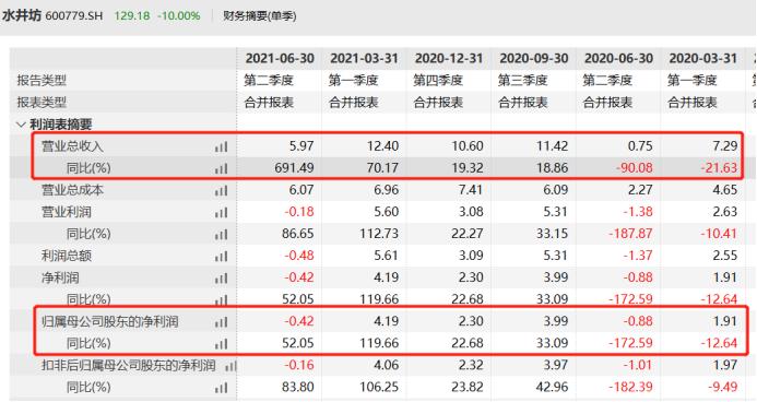 云南铜业股票行情_股票833222