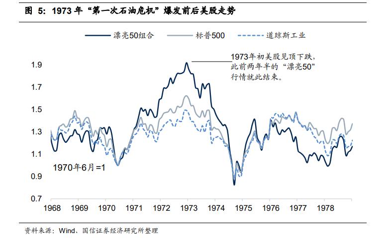 能源短缺价格大幅上涨领涨大宗商品