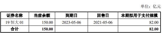 恒大地产:82亿公司债票面利率确定为7.00%