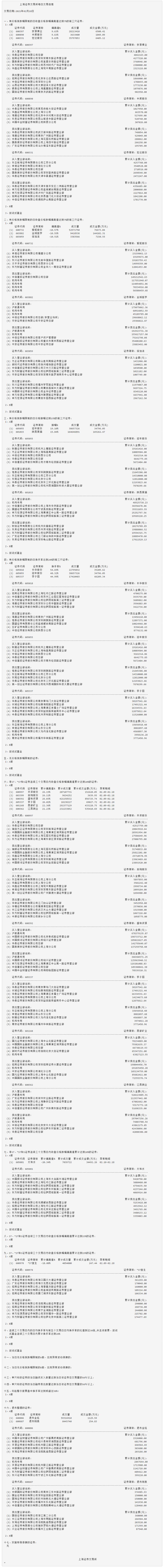 2月18日沪市活跃股公开信息(A股)