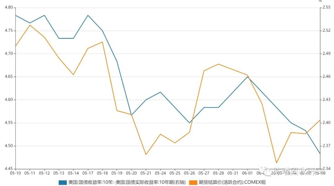 美债收益率下破1.5% 究竟发生了什么?