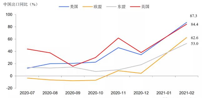 醒世速评:经济数据超出预期。通货膨胀在第二季度加速