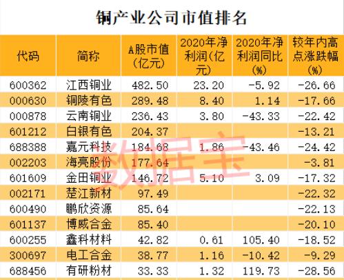 铜产业股。png