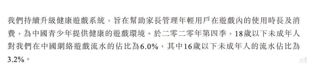 腾讯首次公布未成年人游戏流水占比:第四季度18岁以下占比6%
