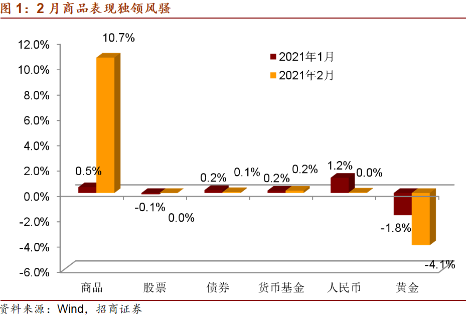 【天富平台网】招商宏观:强势的人民币汇率将吸引更多外资参与中国资本市场