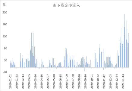 银豹投资张智威:中长期公司看好短期相对谨慎港股可能跑赢a股