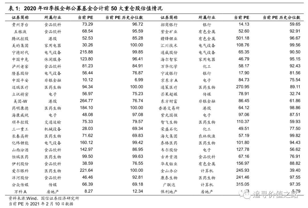 【21财经资讯】资金或从超级大盘蓝筹外溢到细分行业龙头