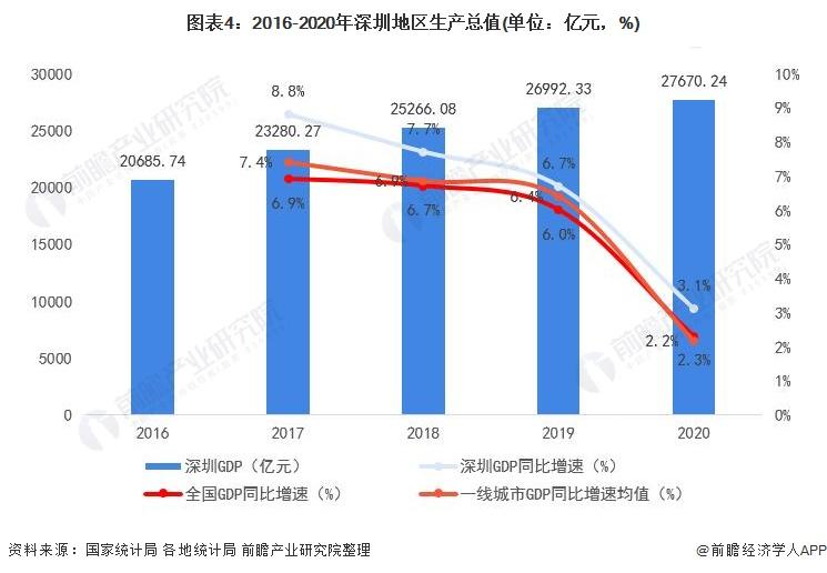"""2021年我国人均gdp_我国这个""""黑马城市"""",人均GDP竟超过上海、广州、深圳"""