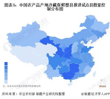 图表5:中国农产品产地冷藏保鲜整县推进试点县数量控制分布图