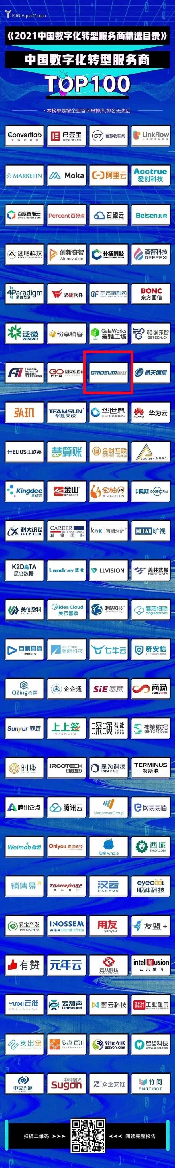 数智化能力再获行业认可| 国双入选《2021中国数字化转型服务商精选目录》