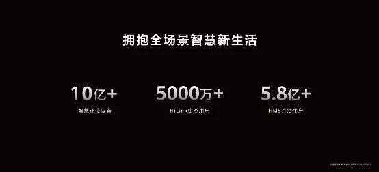 《【恒达娱乐登录注册平台】华为胡厚崑:华为去年经营稳健 收入和盈利略有增长》