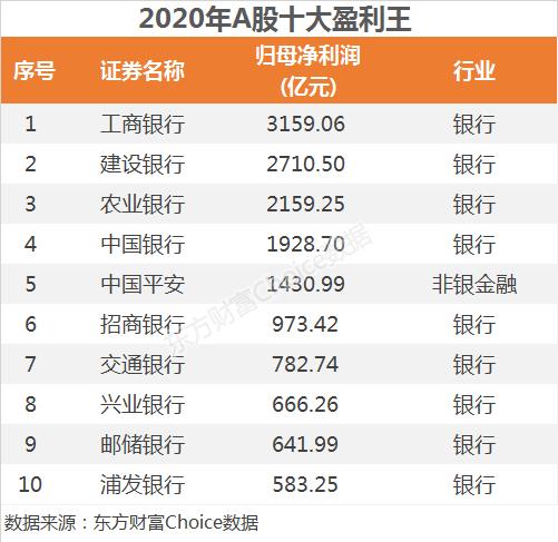 """网站优化千牛帮_真能赚钱!28大""""行业茅""""出炉(附名单)插图1"""