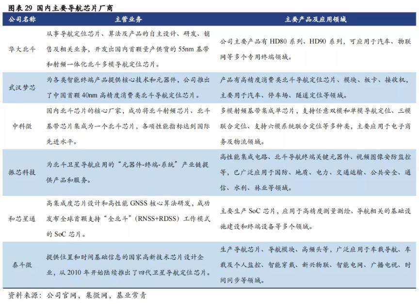 《【鹿鼎网上平台】汽车半导体的机遇》