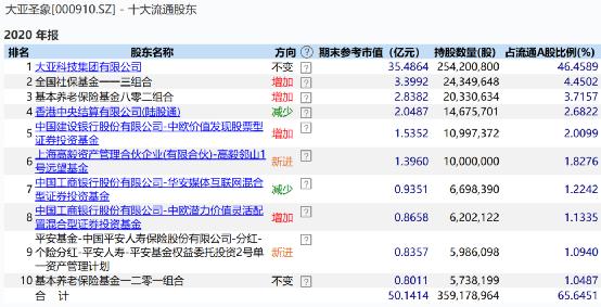 最新!赵军、邓晓峰、林丽君、林鹏、柳峰等私募高管曝光(名单)