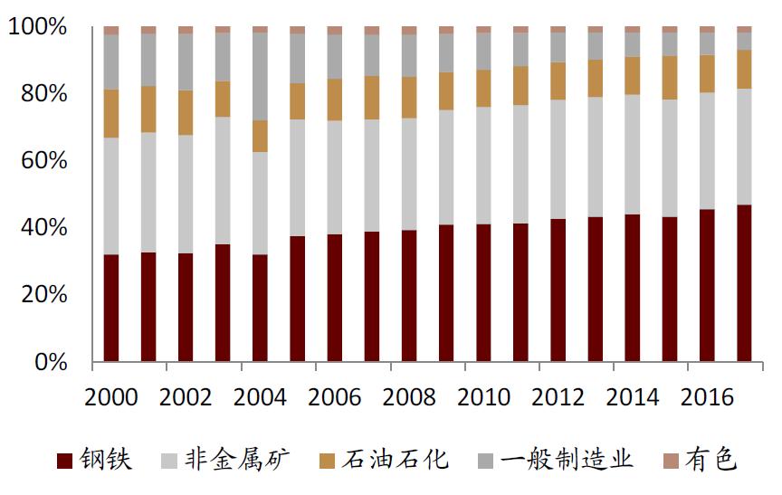 中金:碳中和背景下 聚焦钢铁行业新格局与投资机会
