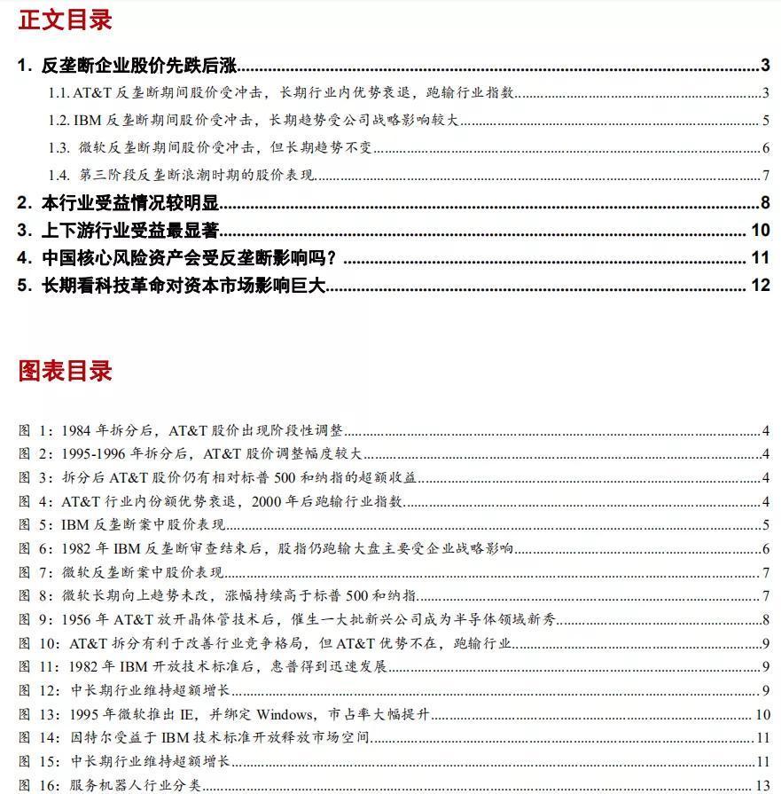 浙商宏观李超:反垄断措施如何影响资产价格?