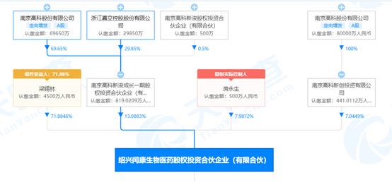 """A股分红榜:神华累计派息超总市值 爱美客""""腰斩""""后高分红补偿谁?"""