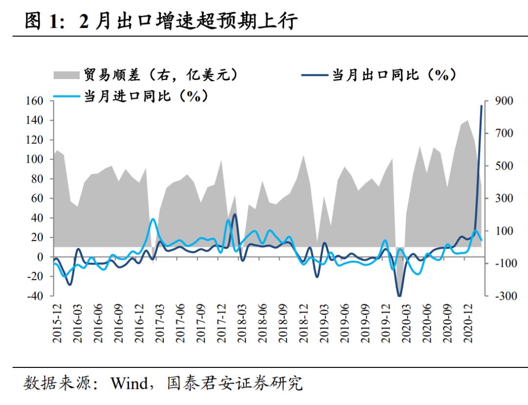 国泰君安:央行一季度例会传递的关键线索