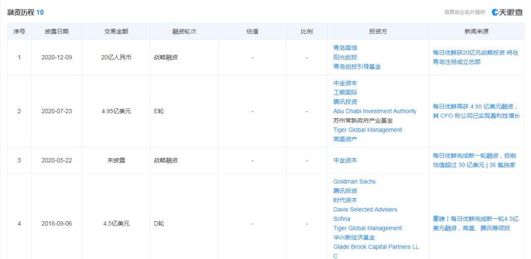 """凤凰城代理注册一分钟之争!两大互联网""""菜王""""亏损百亿 大战从家门口打到华尔街"""