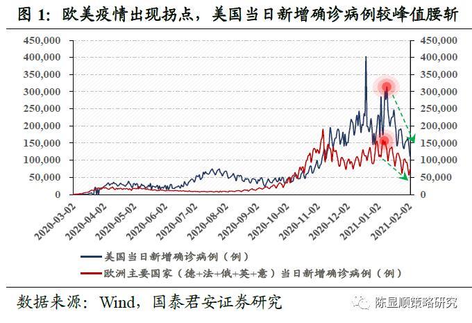 郭俊战略:在本轮再通胀背景下,全产业链影响分析推荐三条主线