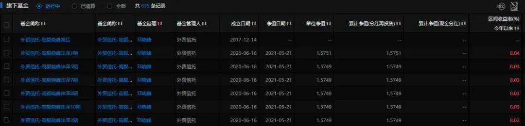 高艺资产邓小峰的最新选股方向曝光了!看好两大行业,这些个股