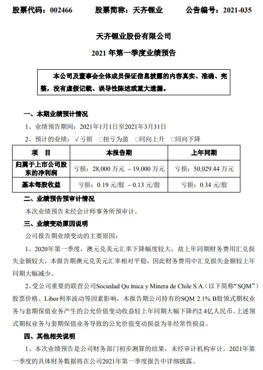 江桥股票开户-天齐锂业:预计一季度净利亏损2.8亿元–1.9亿元