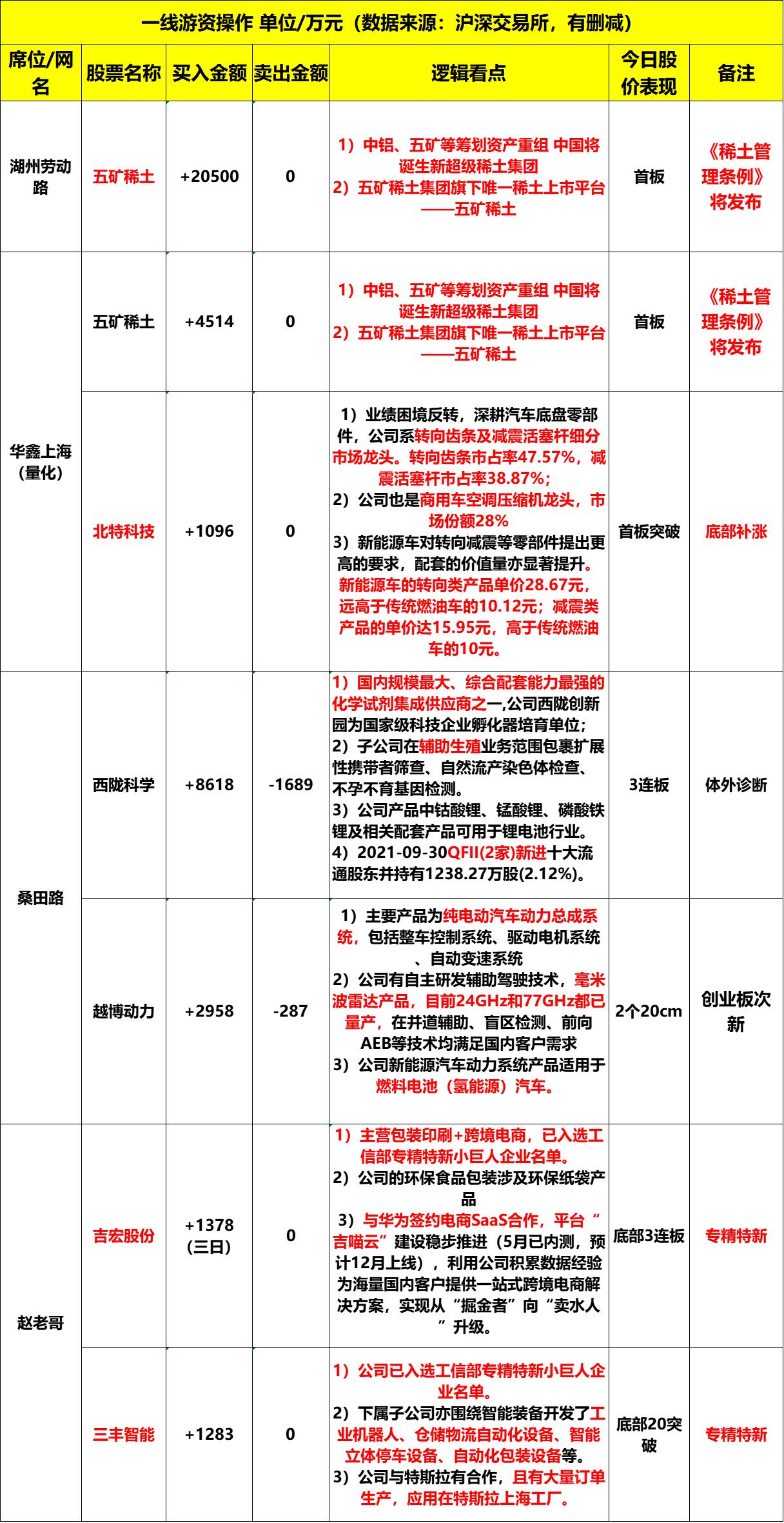 北京:二级以上医疗机构非急诊全面预约实行常态化机制
