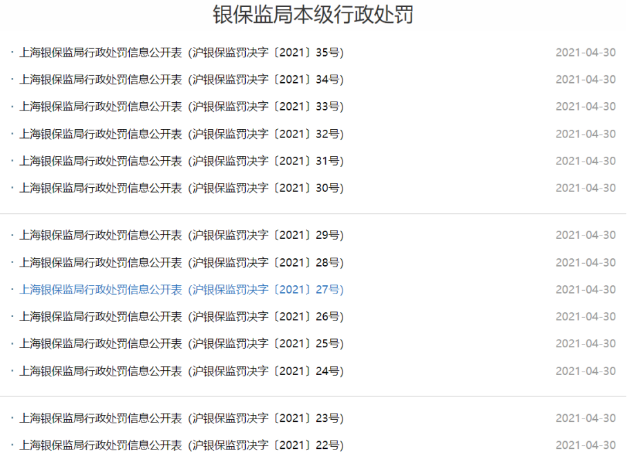 一天17份罚单 共罚逾1300万元!农行、建行、浦发、上海银行等均被罚