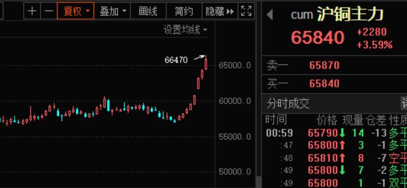刺激!最牛飙涨2200% 小市值中概股火爆!全球资产泡沫化?