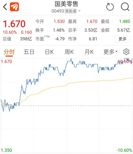 《【恒达娱乐公司】突然暴涨超30% 什么情况?黄光裕复出首秀 释放这些信号》