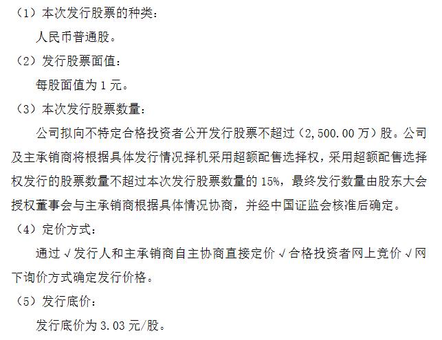 卓奥科技精选层拟发行方案:发行底价3.03元/股