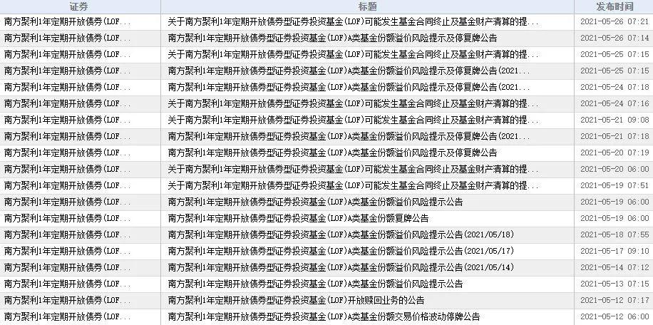 《【华宇在线平台】今天买入这只基金 可能会亏50%以上!》
