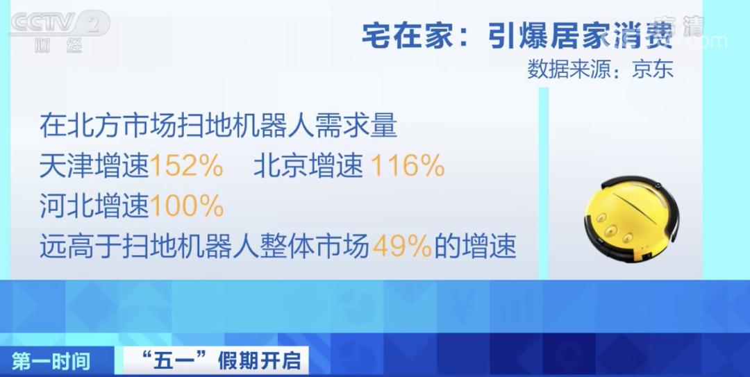 """深圳网站制作_""""换新""""潮!这个市场太火爆 有的都会需求增速高达595%!你孝顺了若干?插图6"""
