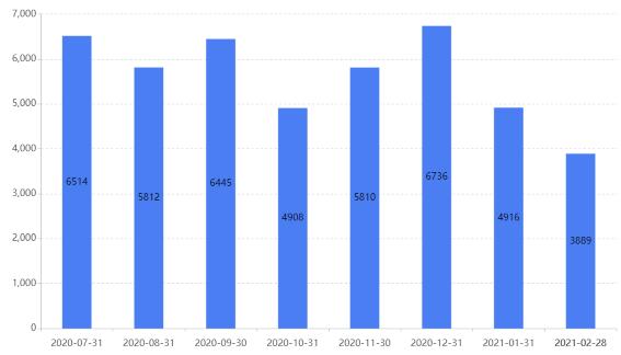 """11家净利润合计达到34.6亿 银行理财子公司盈利取得""""开门红"""""""