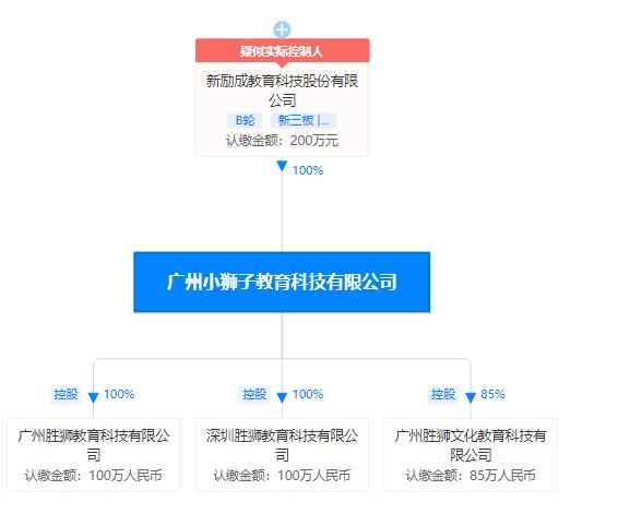 """胜狮教育越秀分公司在培训场所""""使用未成年人形象""""被通报"""