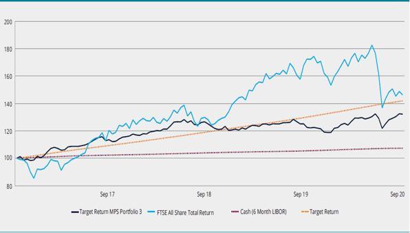 尹哲,格非资产:中国经济将迎来两个新的电力股资产配置价值的大幅增加